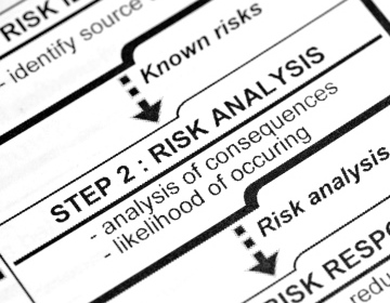 An image of a risk analysis form which reads: Step 2: Risk Analysis - Analysis of consequences, liklihood of occuring.