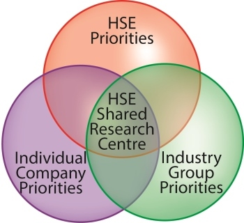 HSE Centre for Shared Research.jpg